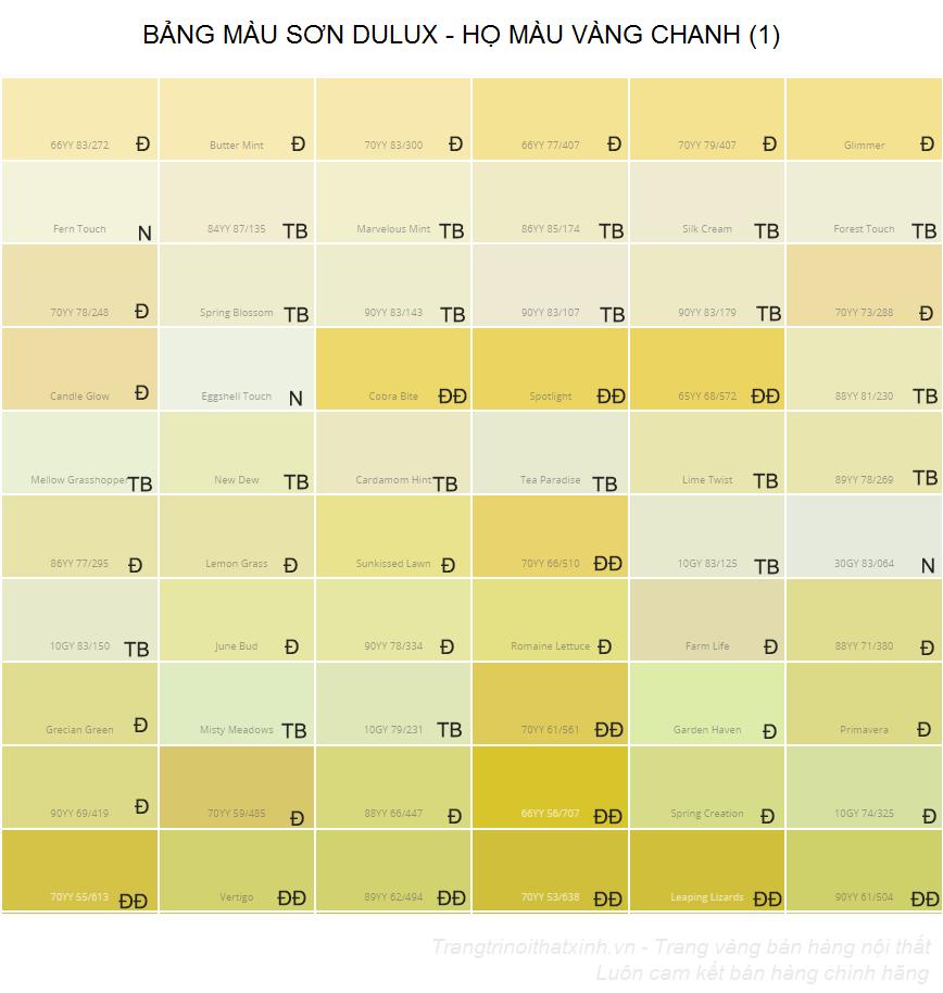 Sơn Dulux trong nhà Easy Clean - Lau chùi hiệu quả  Dòng sản phẩm sơn nội thất cao cấp với tính năng lau chùi thoải mái vết bẩn bề mặt mà không làm xây xước màng sơn  Công nghệ Colourguard giữ màu sắc luôn tươi mới, bề mặt kháng khuẩn bảo vệ sức khỏe gia đình  Độ phủ: 12m2/Lít/2 lớp  Dung tích: Thùng nhựa 18L, 5L và 1L  Màu sắc: Gồm 01 màu Siêu trắng (mã số 15330S) và 2.040 màu sắc trong Bảng màu (phía dưới), thuộc 5 cấp màu ký hiệu N (màu Nhạt, bao gồm màu Trắng), TB (màu Trung bình), Đ (màu Đậm), ĐB (màu Đặc biệt) và ĐĐ (màu Đậm đặc). Quy trình pha màu thực hiện tại Trung tâm pha màu Trang Trí Nội Thất Xinh, bằng hệ thống máy móc và quy trình kỹ thuật của Akzo Nobel đối với sản phẩm sơn Dulux.  Sản phẩm của: Akzo Nobel, USA, sản xuất tại Việt Nam  Bảng màu tham khảo:  bang mau dulux 1bang mau dulux 2bang mau son duluxbang mau son duluxbang mau son duluxbang mau son duluxbang mau son duluxbang mau son duluxbang mau son duluxbang mau son duluxbang mau son duluxbang mau son duluxbang mau son duluxbang mau son duluxbang mau son duluxbang mau son duluxbang mau son dulux 18bang mau son dulux 19bang mau son duluxbang mau son duluxbang mau son duluxbang mau son duluxbang mau son duluxbang mau son duluxbang mau son duluxbang mau son duluxbang mau son duluxbang mau son dulux