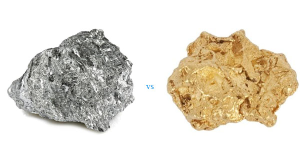 antimon và đồng
